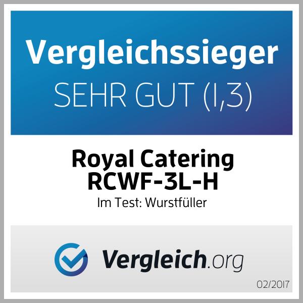 wurstfueller_testsieger